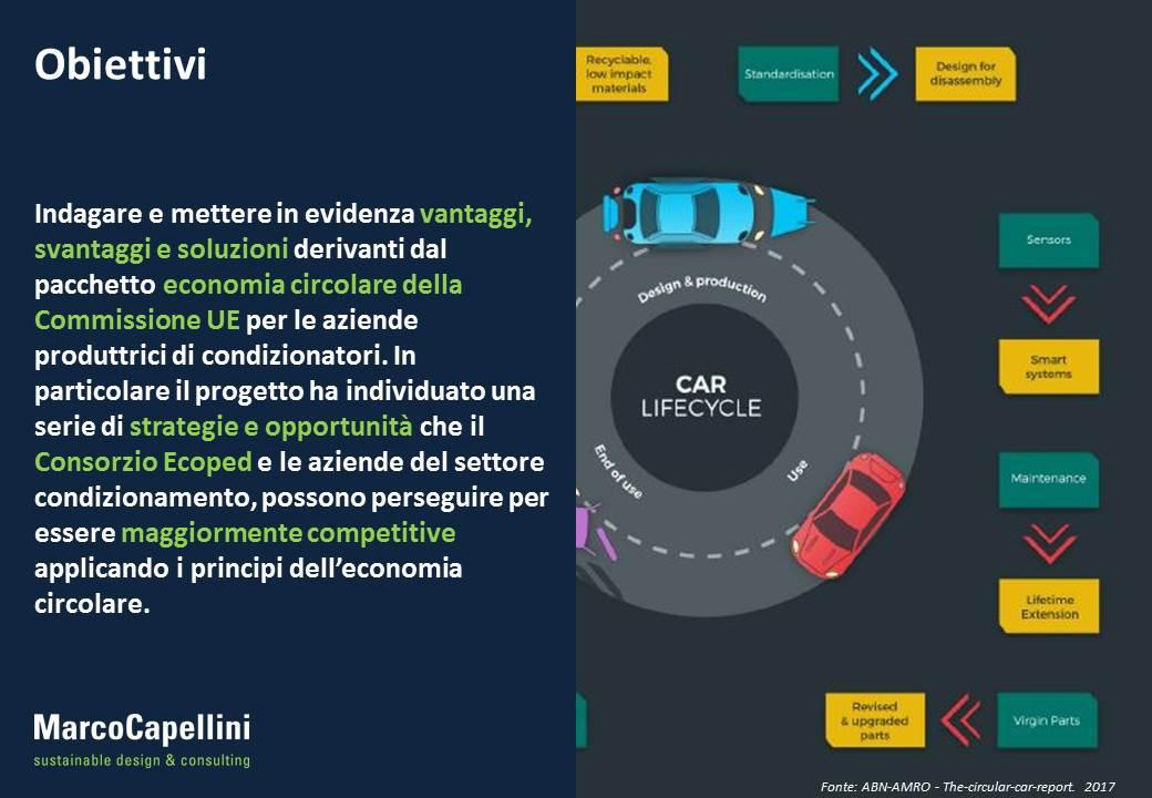 capellini_marco_economia_circolare_ecoped2