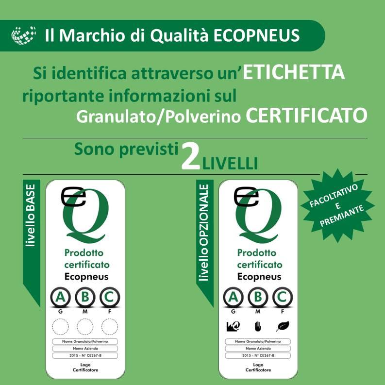 marco.capellini.ecopneus.marchio04